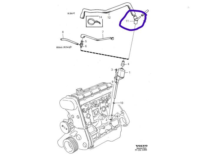 Carterventilatie - Volvo 9-Serie