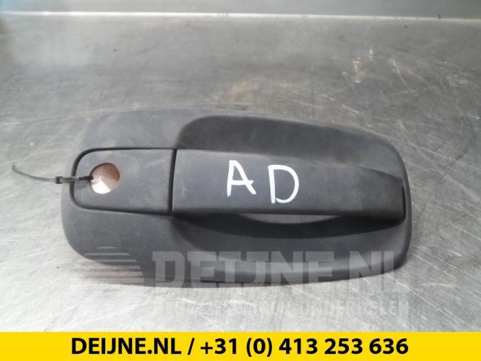 Handgreep Achterklep - Renault Trafic