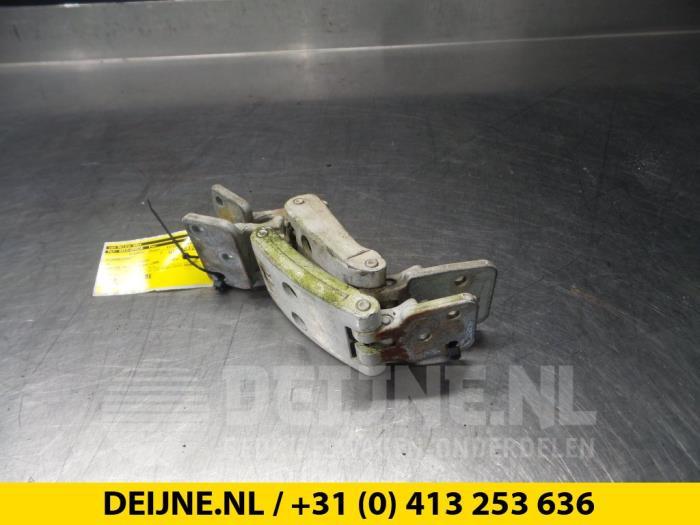 Scharnierset - Volkswagen Crafter