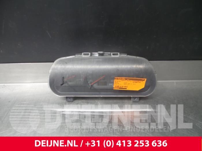 Kilometerteller KM - Volvo S40/V40