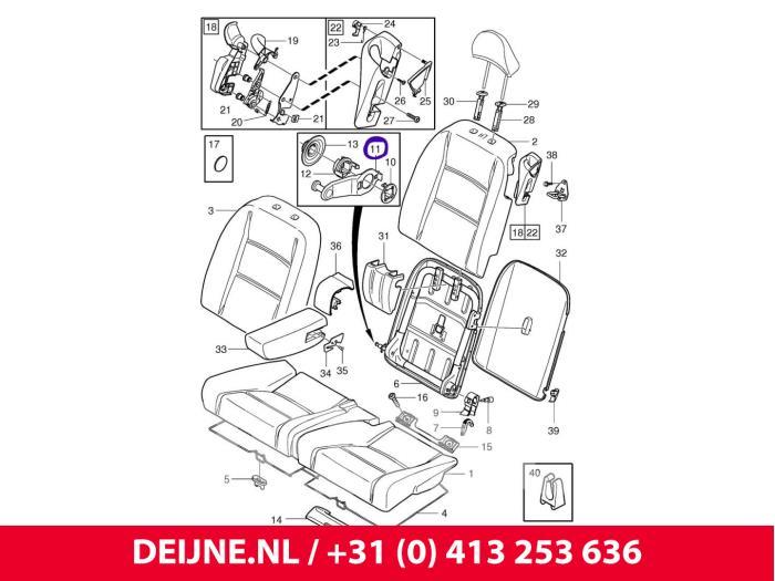 Steun (diversen) - Volvo C30