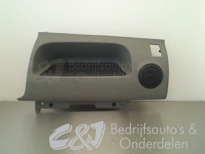 Dashboard deel - 6b0d7dfe-1406-4b43-8edb-5ae55602f7e9.jpg