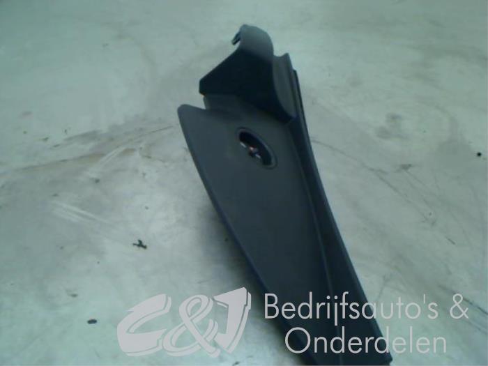 Dashboard deel - 4b6107cd-b602-43ca-8e2f-4aa3da74cf24.jpg