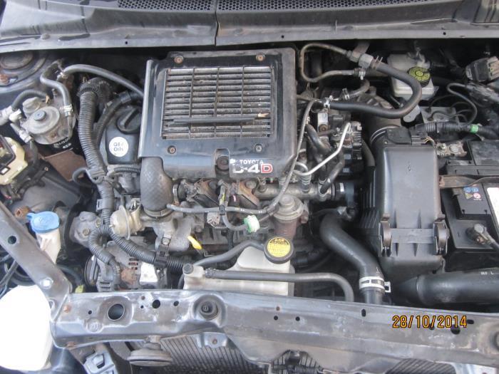 Toyota Yaris (P1) 1.4 D-4D (klik op de afbeelding voor de volgende foto)  (klik op de afbeelding voor de volgende foto)  (klik op de afbeelding voor de volgende foto)  (klik op de afbeelding voor de volgende foto)  (klik op de afbeelding voor de volgende foto)  (klik op de afbeelding voor de volgende foto)  (klik op de afbeelding voor de volgende foto)  (klik op de afbeelding voor de volgende foto)