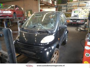 Demontage auto Smart Fortwo 1998-2004 201532